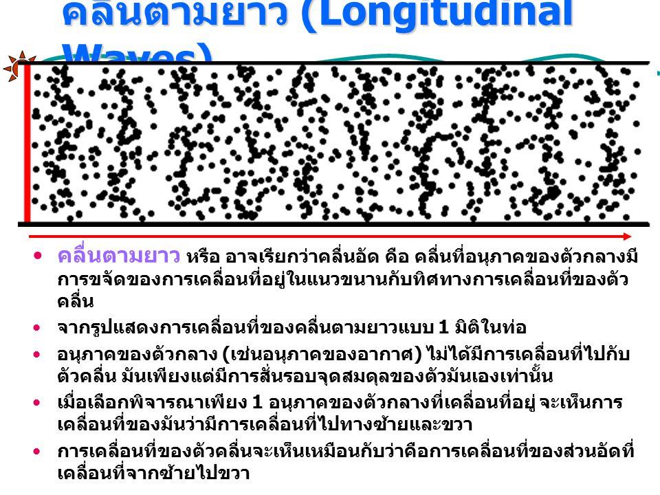 คลื่นตามยาว (Longitudinal Waves) คลื่นตามยาว หรือ อาจเรียกว่าคลื่นอัด คือ คลื่นที่อนุภาคของตัวกลางมี การขจัดของการเคลื่อนที่อยู่ในแนวขนานกับทิศทางการเคลื่อนที่ของตัว คลื่น จากรูปแสดงการเคลื่อนที่ของคลื่นตามยาวแบบ 1 มิติในท่อ อนุภาคของตัวกลาง (เช่นอนุภาคของอากาศ) ไม่ได้มีการเคลื่อนที่ไปกับ ตัวคลื่น มันเพียงแต่มีการสั่นรอบจุดสมดุลของตัวมันเองเท่านั้น เมื่อเลือกพิจารณาเพียง 1 อนุภาคของตัวกลางที่เคลื่อนที่อยู่ จะเห็นการ เคลื่อนที่ของมันว่ามีการเคลื่อนที่ไปทางซ้ายและขวา การเคลื่อนที่ของตัวคลื่นจะเห็นเหมือนกับว่าคือการเคลื่อนที่ของส่วนอัดที่ เคลื่อนที่จากซ้ายไปขวา