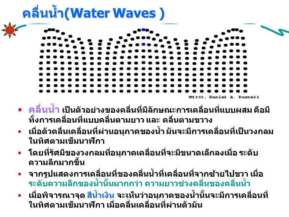 คลื่นน้ำ(Water Waves ) คลื่นน้ำ เป็นตัวอย่างของคลื่นที่มีลักษณะการเคลื่อนที่แบบผสม คือมี ทั้งการเคลื่อนที่แบบคลื่นตามยาว และ คลื่นตามขวาง เมื่อตัวคลื่นเคลื่อนที่ผ่านอนุภาคของน้ำ มันจะมีการเคลื่อนที่เป็นวงกลม ในทิศตามเข็มนาฬิกา โดยที่รัศมีของวงกลมที่อนุภาคเคลื่อนที่จะมีขนาดเล็กลงเมื่อ ระดับ ความลึกมากขึ้น จากรูปแสดงการเคลื่อนที่ของคลื่นน้ำที่เคลื่อนที่จากซ้ายไปขวา เมื่อ ระดับความลึกของน้ำนั้นมากกว่า ความยาวช่วงคลื่นของคลื่นน้ำ เมื่อพิจารณาจุด สีน้ำเงิน จะเห็นว่าอนุภาคของน้ำนั้นจะมีการเคลื่อนที่ ในทิศตามเข็มนาฬิกา เมื่อคลื่นเคลื่อนที่ผ่านตัวมัน