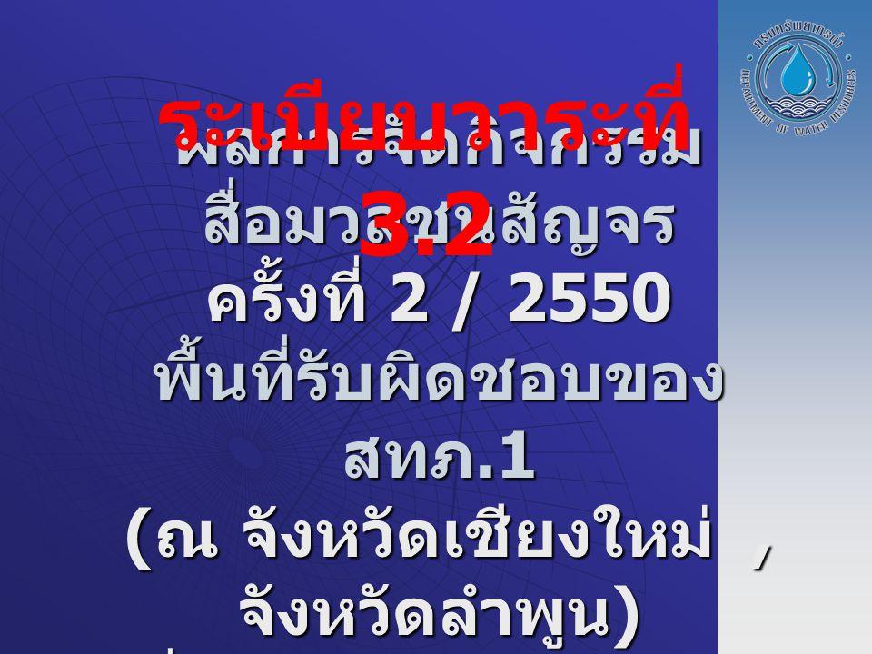 วันที่ 8 กุมภาพันธ์ 2550 ช่อง 7 เวลา 18.00 น. วันที่ 9 กุมภาพันธ์ 2550 ช่อง 7 เวลา 09.00 น.