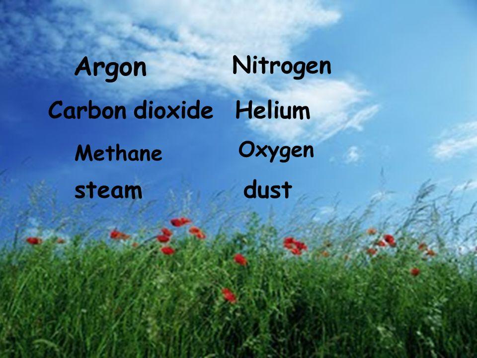 Oxygen Argon Nitrogen Carbon dioxide Helium Methane steamdust