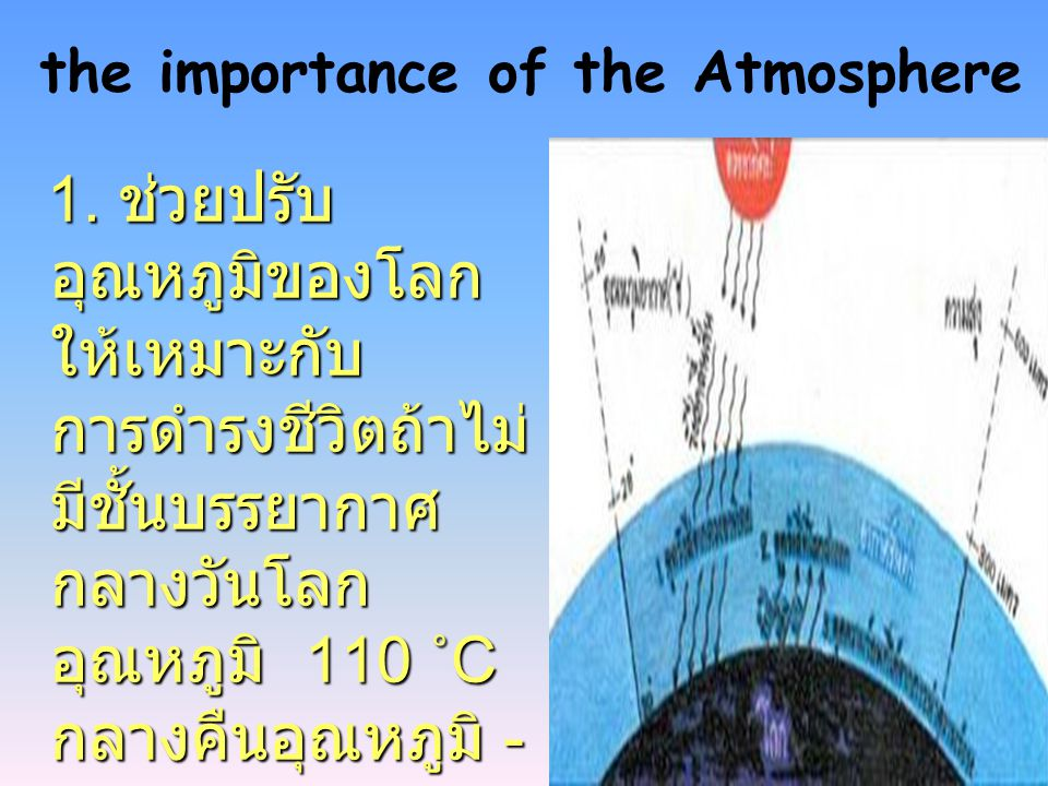 the importance of the Atmosphere 1.