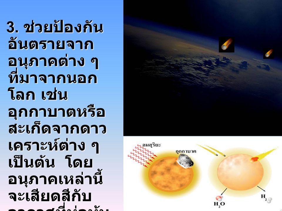 3. ช่วยป้องกัน อันตรายจาก อนุภาคต่าง ๆ ที่มาจากนอก โลก เช่น อุกกาบาตหรือ สะเก็ดจากดาว เคราะห์ต่าง ๆ เป็นต้น โดย อนุภาคเหล่านี้ จะเสียดสีกับ อากาศที่ห่