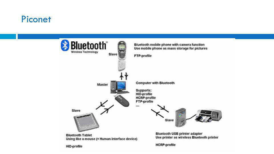 Bluetooth RF Power Classes ClassMaximun Permitted PowerRange (Approx.) Class 1100 mW (20 dBm)100 meters Class 22.5 mW (4 dBm)10 meters Class 31mW (0 dBm)1 meter
