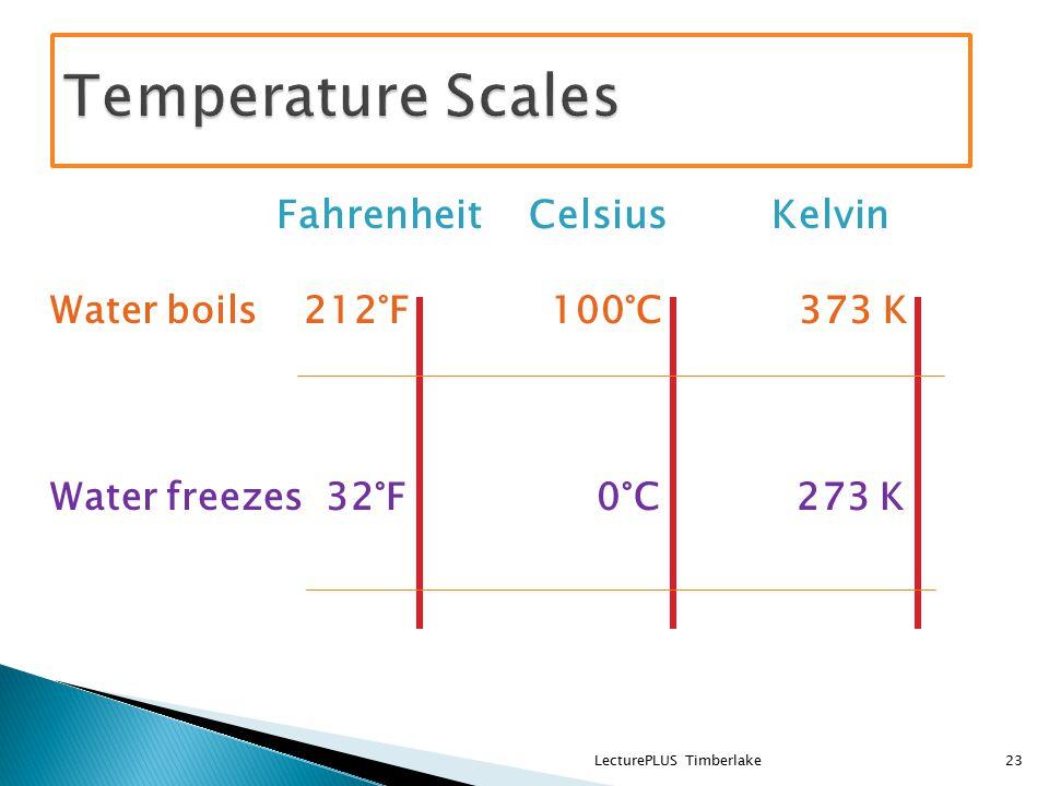 เป็นสิ่งที่ใช้วัดความร้อน ความเย็นของ วัตถุ เราใช้เทอร์โมมิเตอร์เป็นเครื่องมือใน การวัดอุณหภูมิ ซึ่งภายในเทอร์โมมิเตอร์ประกอบไป ด้วยของเหลว ที่ สามารถ