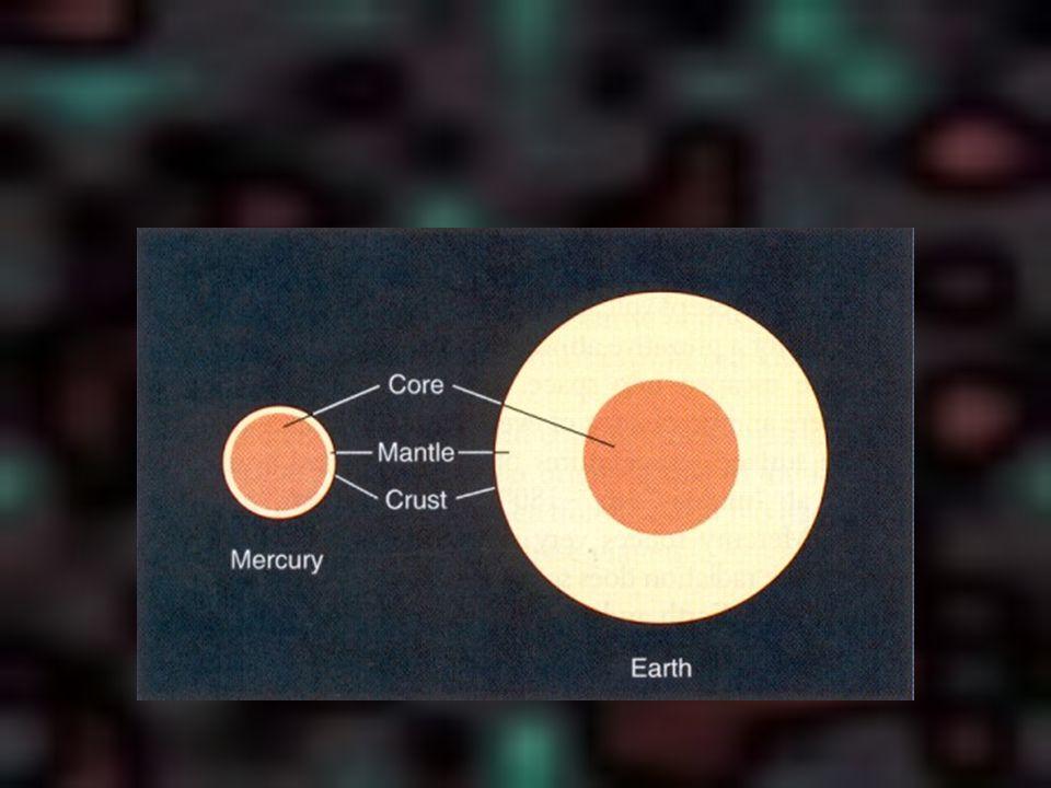 แกนกลางของดาว พุธมีรัศมีประมาณ 1800 ถึง 1900 กิโลเมตร และชั้น เปลือกชั้นนอกมี ความหนา ประมาณ 500 ถึง 600 กิโลเมตร และบางส่วนของ แกนกลางยัง หลอมอยู่