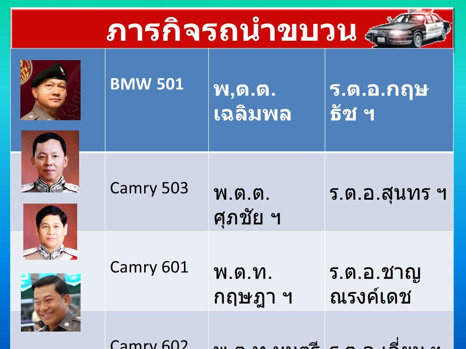 ภารกิจรถนำขบวน BMW 501 พ, ต.ต. เฉลิมพล ร. ต. อ. กฤษ ธัช ฯ Camry 503 พ.