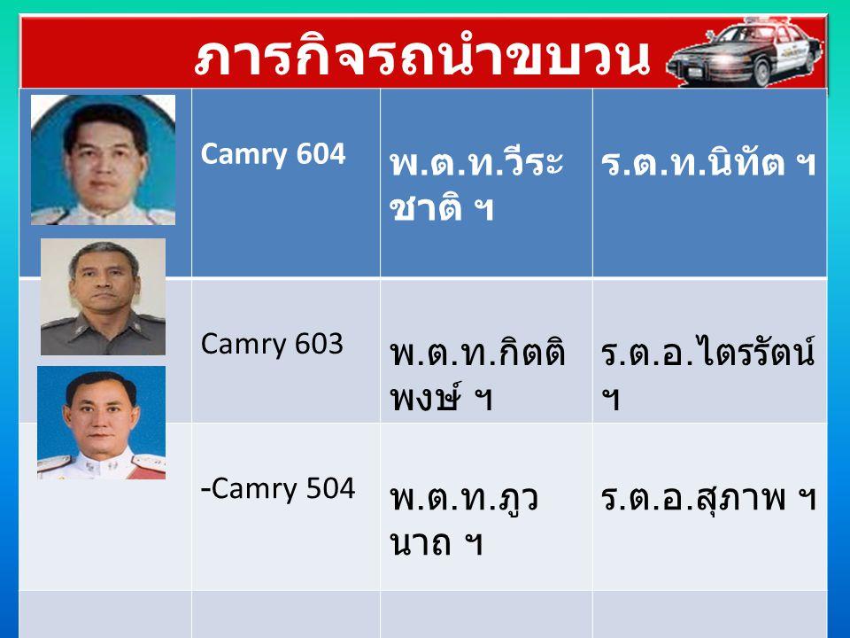 ภารกิจรถนำขบวน Camry 604 พ.ต. ท. วีระ ชาติ ฯ ร. ต.