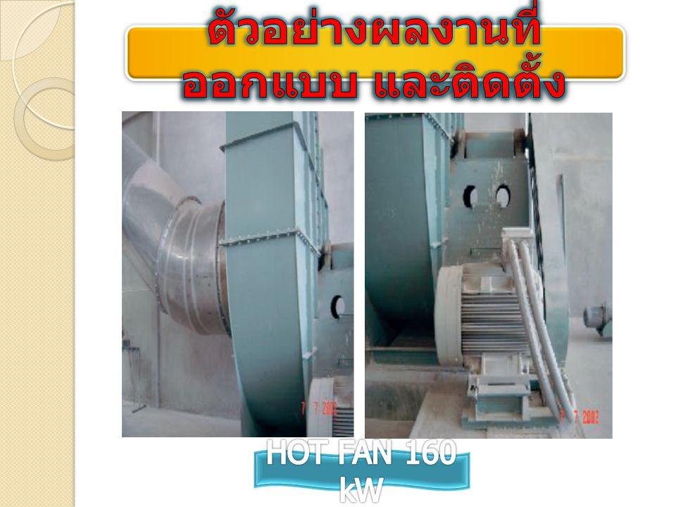 CONTROL STATION RASPER 2X200 kW