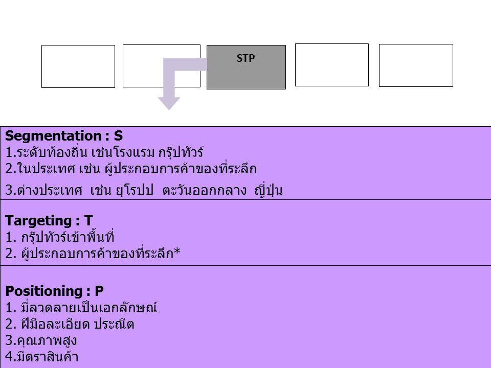 STP Segmentation : S 1.ระดับท้องถิ่น เช่นโรงแรม กรุ๊ปทัวร์ 2.ในประเทศ เช่น ผู้ประกอบการค้าของที่ระลึก 3.ต่างประเทศ เช่น ยุโรปป ตะวันออกกลาง ญี่ปุ่น Ta