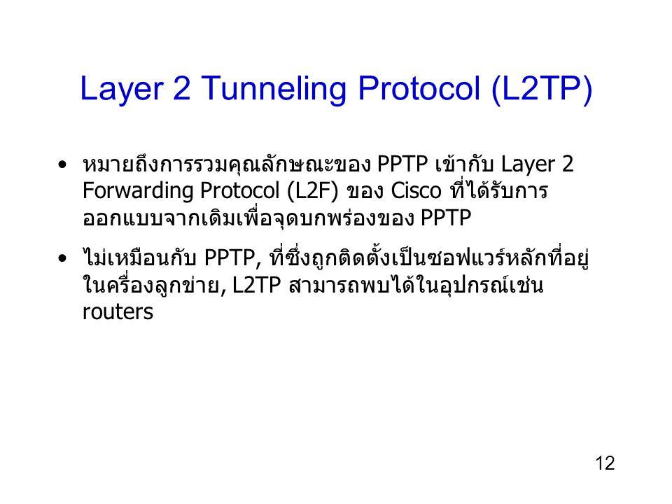 12 Layer 2 Tunneling Protocol (L2TP) หมายถึงการรวมคุณลักษณะของ PPTP เข้ากับ Layer 2 Forwarding Protocol (L2F) ของ Cisco ที่ได้รับการ ออกแบบจากเดิมเพื่อจุดบกพร่องของ PPTP ไม่เหมือนกับ PPTP, ที่ซึ่งถูกติดตั้งเป็นซอฟแวร์หลักที่อยู่ ในครื่องลูกข่าย, L2TP สามารถพบได้ในอุปกรณ์เช่น routers