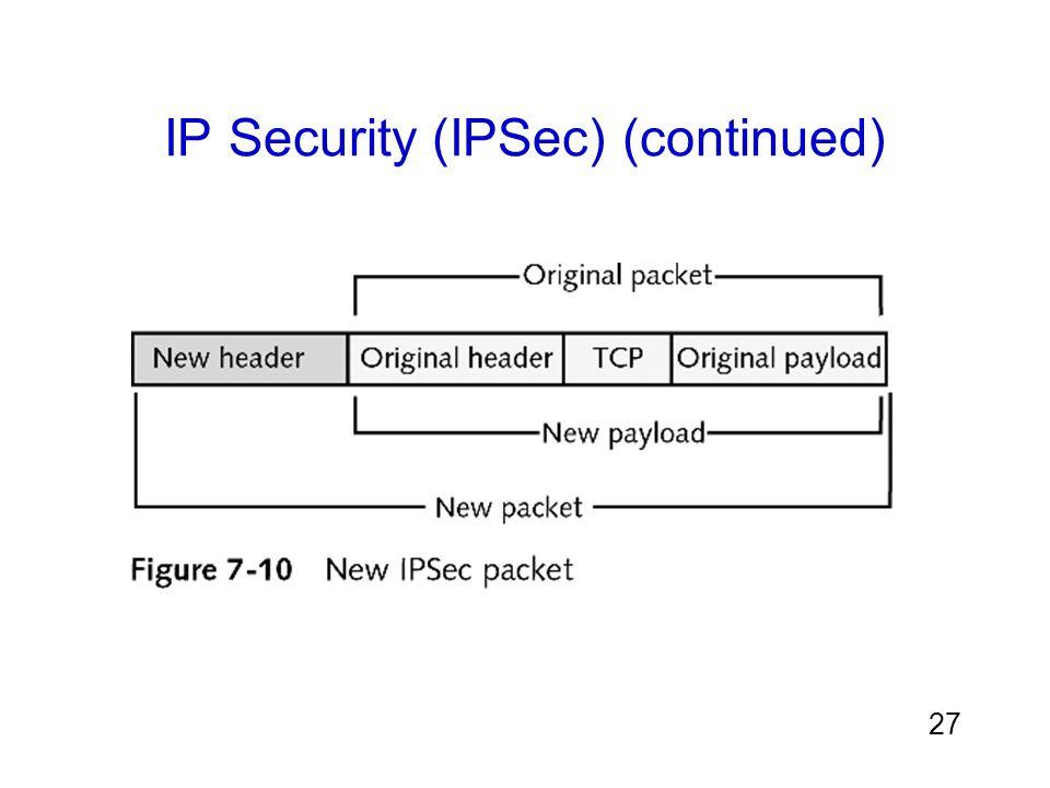 27 IP Security (IPSec) (continued)