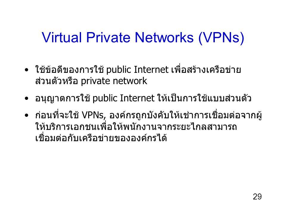 29 Virtual Private Networks (VPNs) ใช้ข้อดีของการใช้ public Internet เพื่อสร้างเครือข่าย ส่วนตัวหรือ private network อนุญาตการใช้ public Internet ให้เป็นการใช้แบบส่วนตัว ก่อนที่จะใช้ VPNs, องค์กรถูกบังคับให้เช่าการเชื่อมต่อจากผู้ ให้บริการเอกชนเพื่อให้พนักงานจากระยะไกลสามารถ เชื่อมต่อกับเครือข่ายขององค์กรได้