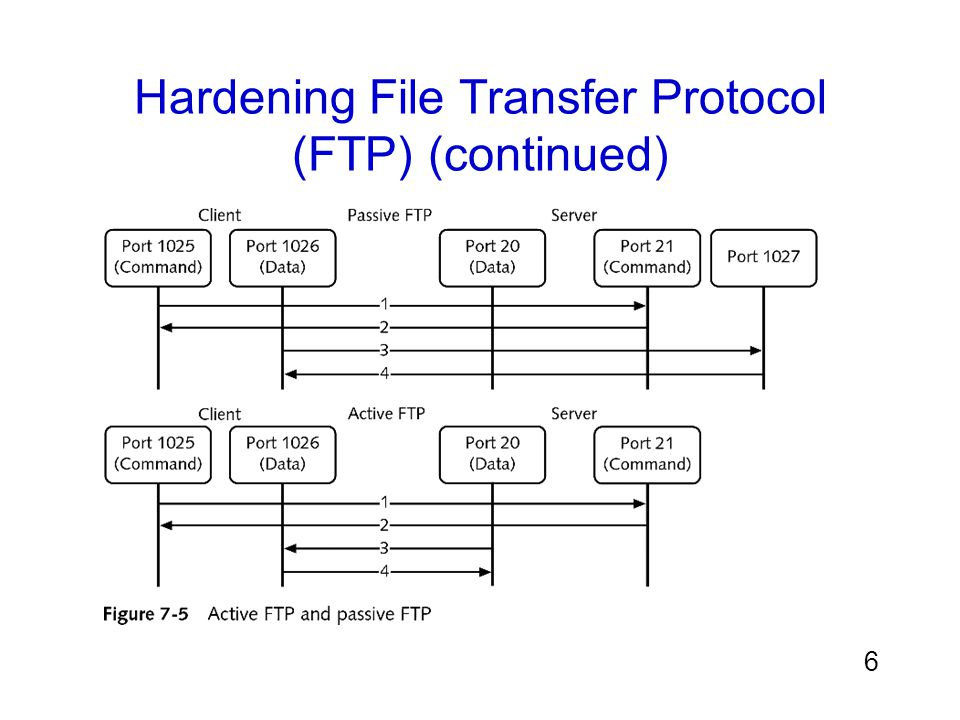7 Secure Remote Access Windows NT ได้รวมเอาการจัดการผู้ใช้ให้ใช้สายโทรศัพท์ ในการเข้าถึงในขณะที่ Windows 2003 จะใช้การจัดการ คอมพิวเตอร์เพื่อการเข้าใช้เวิร์กกรุ๊ปและ Active Directory สำหรับการกำหนดค่าการเข้าถึงโดเมน Windows 2003 Remote Access สามารถกำหนดนโยบาย ให้ล็อคระบบการเข้าถึงจากระยะไกลเพื่อให้มีเพียงผู้ใช้ที่มี ตัวตนจริงได้มีการเข้าถึงใช้จริง