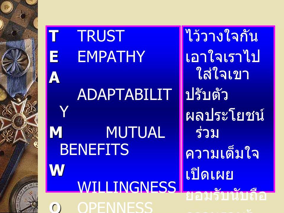 T TTRUST E EEMPATHY A A ADAPTABILIT Y M MMUTUAL BENEFITS W W WILLINGNESS O O OPENNESS R RRESPECT K K KNOWLEDGE ไว้วางใจกัน เอาใจเราไป ใส่ใจเขา ปรับตัว