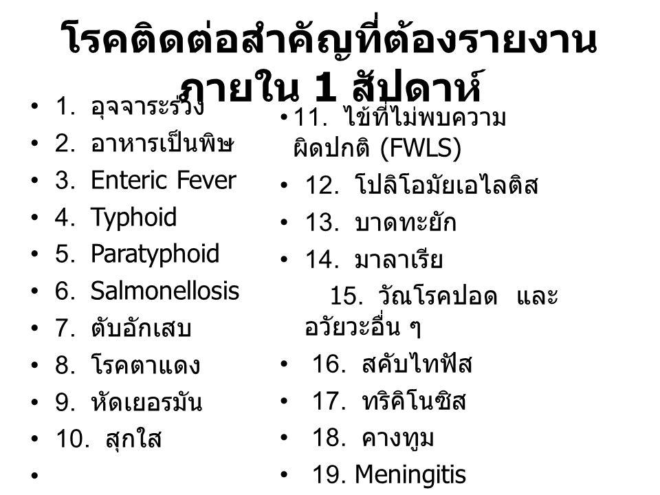 โรคติดต่อสำคัญที่ต้องรายงาน ภายใน 1 สัปดาห์ 1. อุจจาระร่วง 2. อาหารเป็นพิษ 3. Enteric Fever 4. Typhoid 5. Paratyphoid 6. Salmonellosis 7. ตับอักเสบ 8.