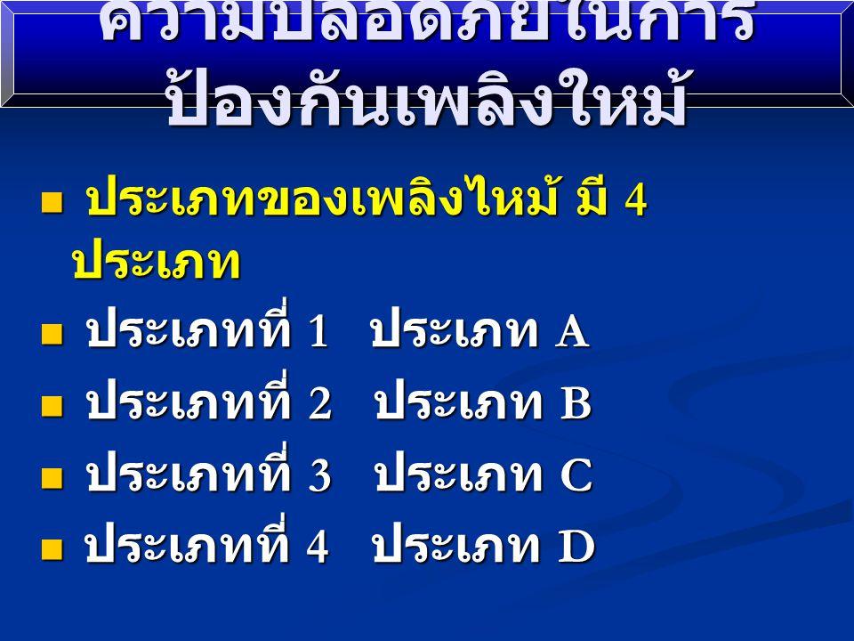 ความปลอดภัยในการ ป้องกันเพลิงใหม้ ประเภทของเพลิงไหม้ มี 4 ประเภท ประเภทของเพลิงไหม้ มี 4 ประเภท ประเภทที่ 1 ประเภท A ประเภทที่ 1 ประเภท A ประเภทที่ 2 ประเภท B ประเภทที่ 2 ประเภท B ประเภทที่ 3 ประเภท C ประเภทที่ 3 ประเภท C ประเภทที่ 4 ประเภท D ประเภทที่ 4 ประเภท D