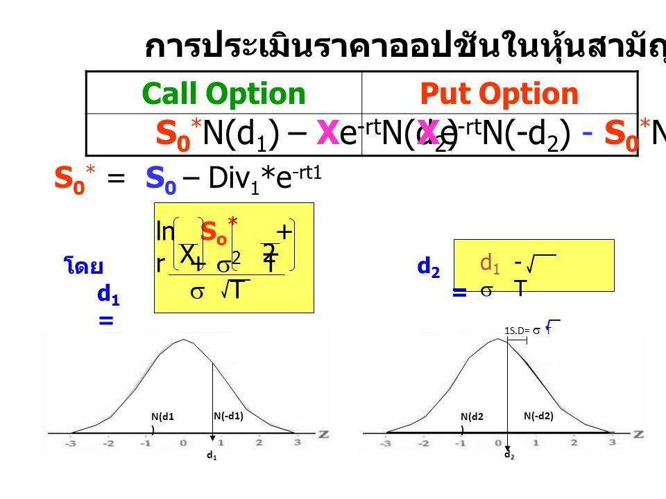 d 1 N(d1 ) N(-d1) N(d2 ) N(-d2) ln S o * + r +  2 T X 2  T d 1 -  T โดย d 1 = d2= d2= d2d2 1S.D=  T การประเมินราคาออปชันในหุ้นสามัญที่หุ้นสามัญจ่า
