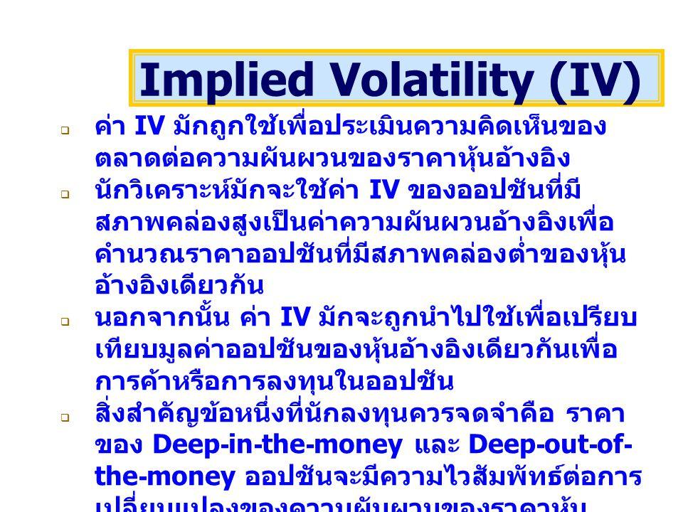  ค่า IV มักถูกใช้เพื่อประเมินความคิดเห็นของ ตลาดต่อความผันผวนของราคาหุ้นอ้างอิง  นักวิเคราะห์มักจะใช้ค่า IV ของออปชันที่มี สภาพคล่องสูงเป็นค่าความผั