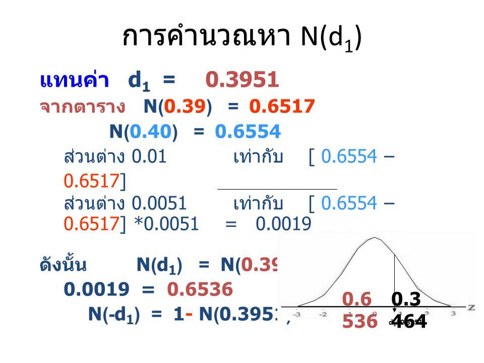 การคำนวณหา N(d 1 ) แทนค่า d 1 = 0.3951 จากตาราง N(0.39) = 0.6517 N(0.40) = 0.6554 ส่วนต่าง 0.01 เท่ากับ [ 0.6554 – 0.6517] ส่วนต่าง 0.0051 เท่ากับ [ 0