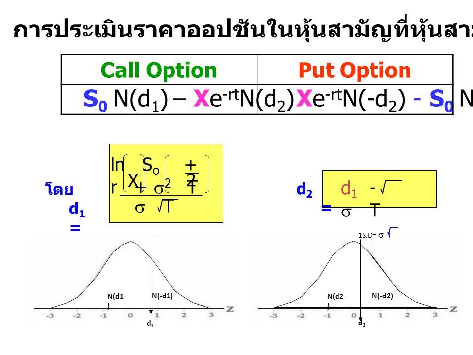 d 1 N(d1 ) N(-d1) N(d2 ) N(-d2) ln S o + r +  2 T X 2  T d 1 -  T โดย d 1 = d2= d2= d2d2 1S.D=  T S 0 N(d 1 ) – Xe -rt N(d 2 )Xe -rt N(-d 2 ) - S