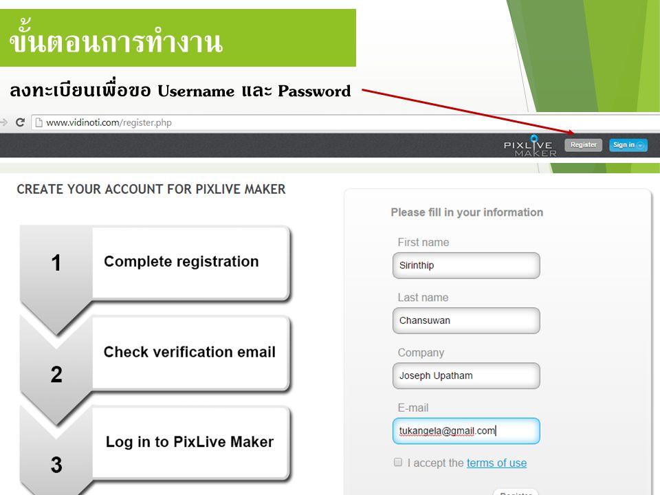 ขั้นตอนการทำงาน ลงทะเบียนเพื่อขอ Username และ Password 1 e-Mail สมัครได้เพียงครั้งเดียว