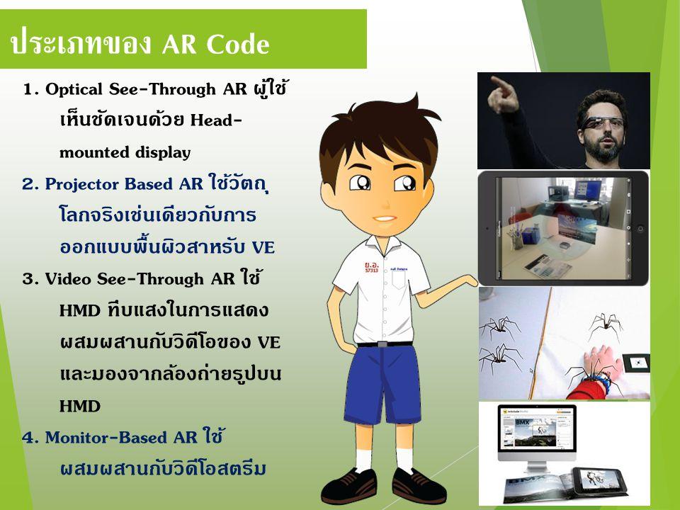 1.Optical See-Through AR ผู้ใช้ เห็นชัดเจนด้วย Head- mounted display 2.
