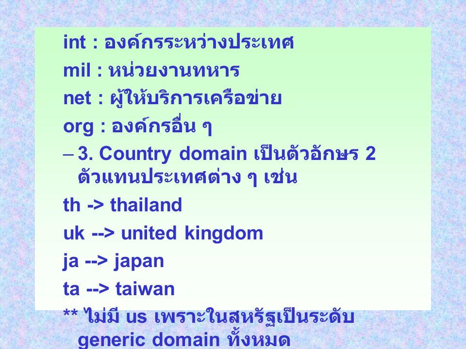 int : องค์กรระหว่างประเทศ mil : หน่วยงานทหาร net : ผู้ให้บริการเครือข่าย org : องค์กรอื่น ๆ –3.