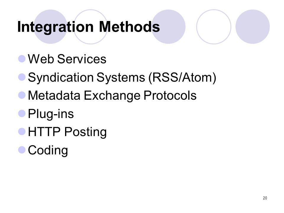 20 Integration Methods Web Services Syndication Systems (RSS/Atom) Metadata Exchange Protocols Plug-ins HTTP Posting Coding