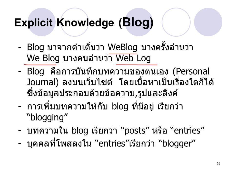 29 Explicit Knowledge ( Blog) - Blog มาจากคำเต็มว่า WeBlog บางครั้งอ่านว่า We Blog บางคนอ่านว่า Web Log - Blog คือการบันทึกบทความของตนเอง (Personal Jo