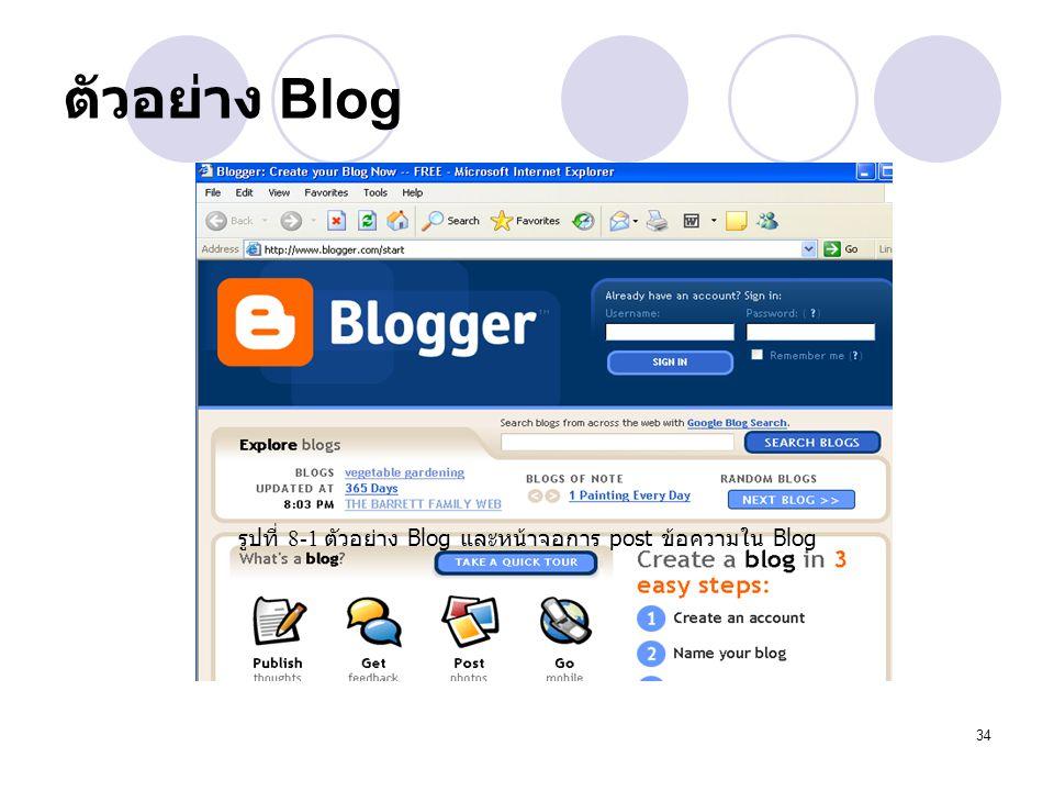 34 รูปที่ 8-1 ตัวอย่าง Blog และหน้าจอการ post ข้อความใน Blog ตัวอย่าง Blog