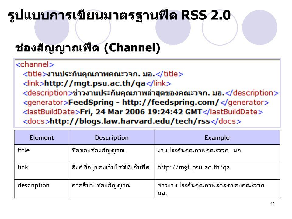 41 รูปแบบการเขียนมาตรฐานฟีด RSS 2.0 ElementDescriptionExample title ชื่อของช่องสัญญาณงานประกันคุณภาพคณะวจก. มอ. link ลิงค์ที่อยู่ของเว็บไซต์ที่เก็บฟีด