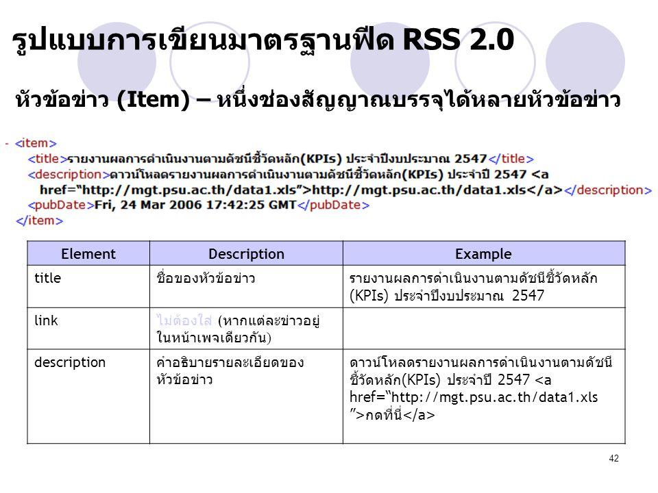 42 รูปแบบการเขียนมาตรฐานฟีด RSS 2.0 ElementDescriptionExample title ชื่อของหัวข้อข่าว รายงานผลการดำเนินงานตามดัชนีชี้วัดหลัก (KPIs) ประจำปีงบประมาณ 25