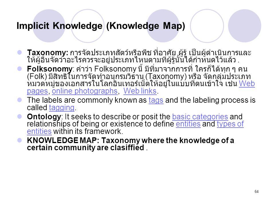 64 Implicit Knowledge (Knowledge Map) Taxonomy: การจัดประเภทสัตว์หรือพืช ที่อาศัย ผู้รู้ เป็นผู้ดำเนินการและ ให้ผู้อื่นจัดว่าอะไรควรจะอยู่ประเภทไหนตาม