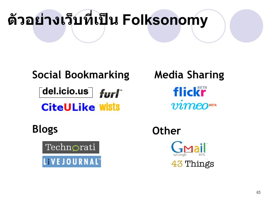 65 ตัวอย่างเว็บที่เป็น Folksonomy Social BookmarkingMedia Sharing Blogs Other
