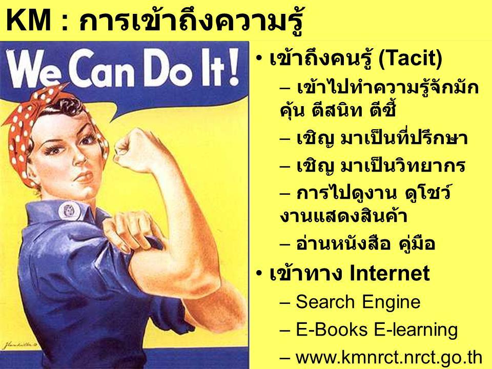 การเข้าถึงความรู้ทาง  www.kmnrct.nrct.go.thwww.kmnrct.nrct.go.th - เกี่ยวข้องกับ วช.