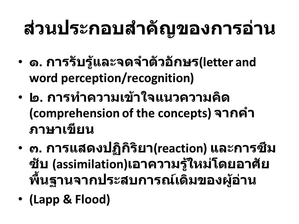 ส่วนประกอบสำคัญของการอ่าน ๑. การรับรู้และจดจำตัวอักษร (letter and word perception/recognition) ๒. การทำความเข้าใจแนวความคิด (comprehension of the conc