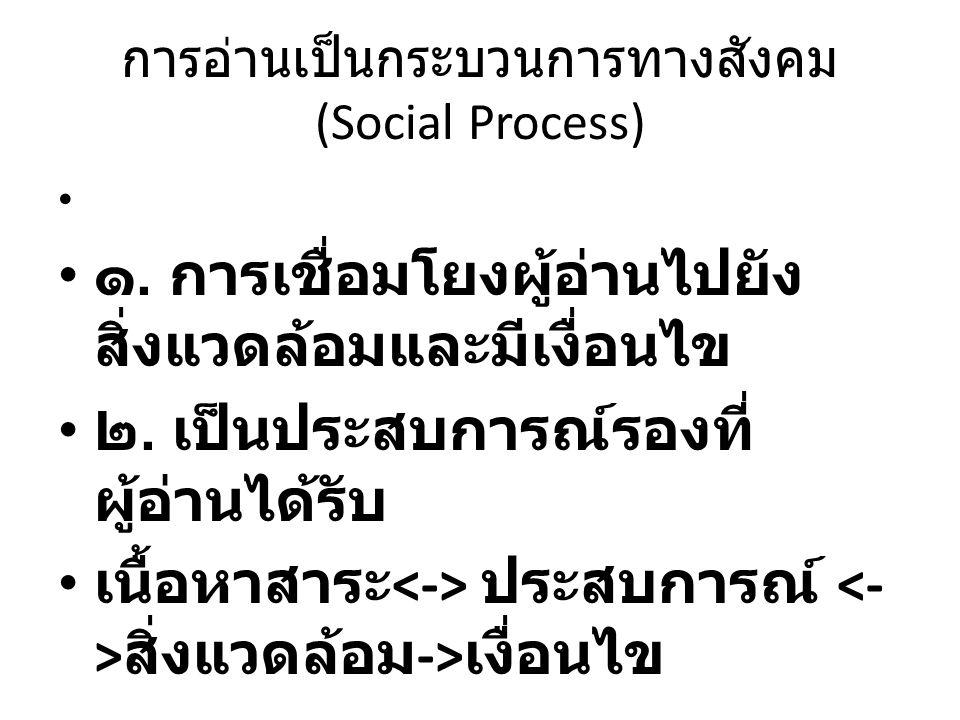 การอ่านเป็นกระบวนการทางสังคม (Social Process) ๑. การเชื่อมโยงผู้อ่านไปยัง สิ่งแวดล้อมและมีเงื่อนไข ๒. เป็นประสบการณ์รองที่ ผู้อ่านได้รับ เนื้อหาสาระ ป