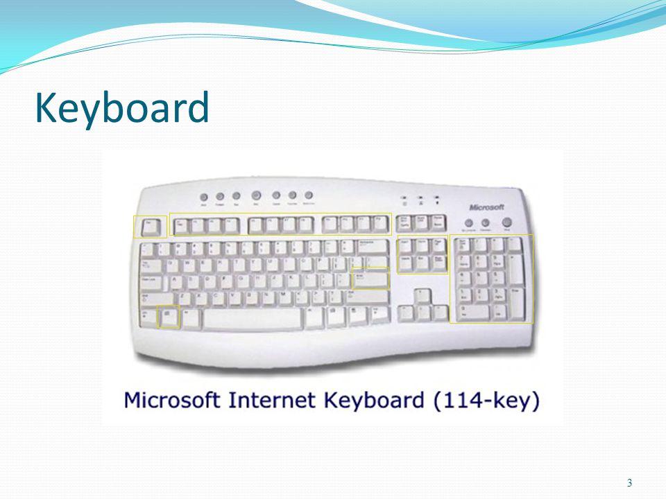 3 Keyboard