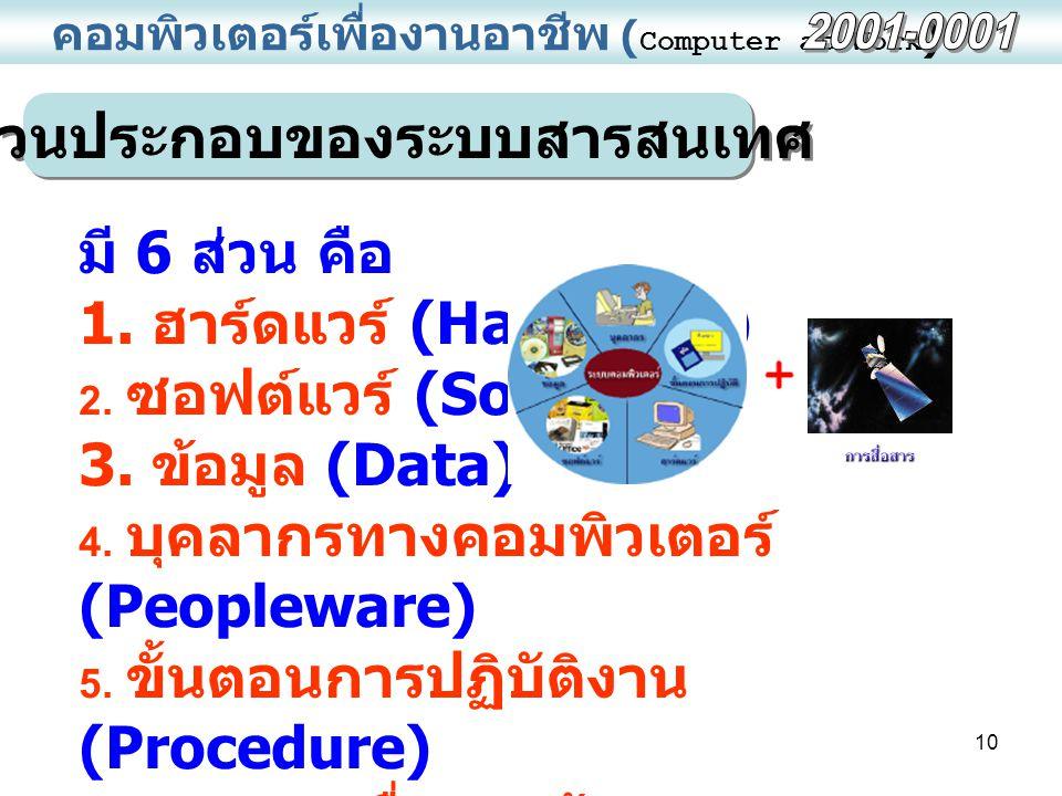10 คอมพิวเตอร์เพื่องานอาชีพ ( Computer at Work ) ส่วนประกอบของระบบสารสนเทศ มี 6 ส่วน คือ 1. ฮาร์ดแวร์ (Hardware) 2. ซอฟต์แวร์ (Software) 3. ข้อมูล (Da