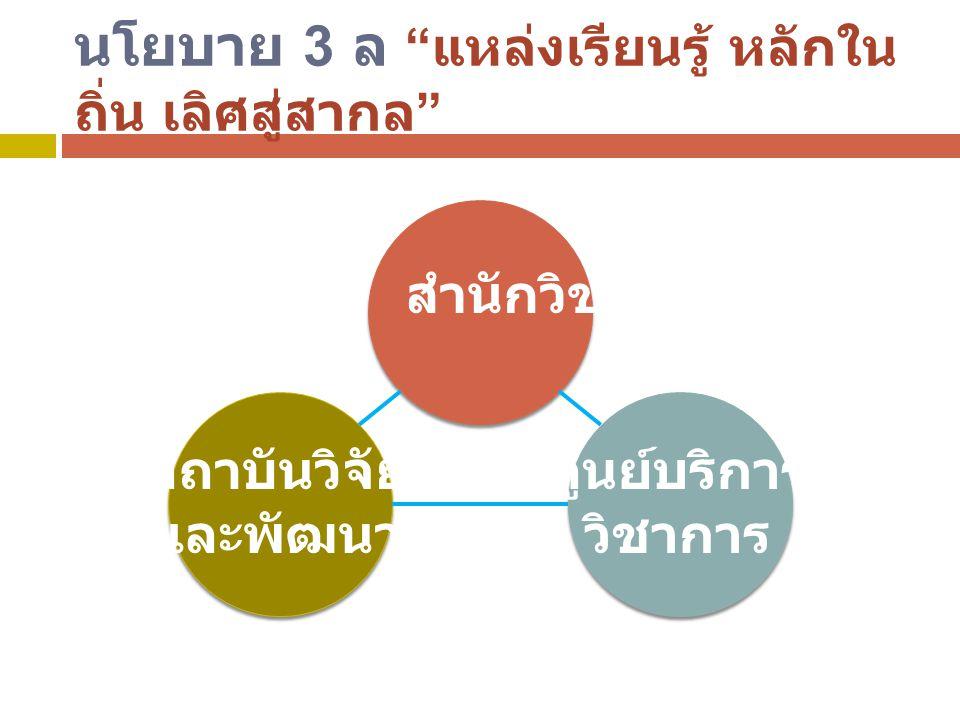 นโยบาย 3 ล แหล่งเรียนรู้ หลักใน ถิ่น เลิศสู่สากล สำนักวิชา ศูนย์บริการ วิชาการ สถาบันวิจัย และพัฒนา