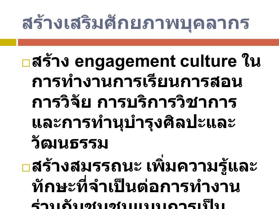 สร้างเสริมศักยภาพบุคลากร  สร้าง engagement culture ใน การทำงานการเรียนการสอน การวิจัย การบริการวิชาการ และการทำนุบำรุงศิลปะและ วัฒนธรรม  สร้างสมรรถน