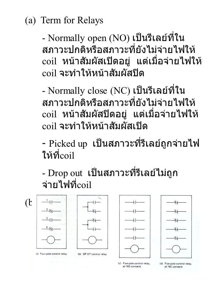 (a) Term for Relays - Normally open (NO) เป็นรีเลย์ที่ใน สภาวะปกติหรือสภาวะที่ยังไม่จ่ายไฟให้ coil หน้าสัมผัสเปิดอยู่ แต่เมื่อจ่ายไฟให้ coil จะทำให้หน้าสัมผัสปิด - Normally close (NC) เป็นรีเลย์ที่ใน สภาวะปกติหรือสภาวะที่ยังไม่จ่ายไฟให้ coil หน้าสัมผัสปิดอยู่ แต่เมื่อจ่ายไฟให้ coil จะทำให้หน้าสัมผัสเปิด - Picked up เป็นสภาวะที่รีเลย์ถูกจ่ายไฟ ให้ที่ coil - Drop out เป็นสภาวะที่รีเลย์ไม่ถูก จ่ายไฟที่ coil (b) ชนิดของรีเลย์ รีเลย์สามารถมีหน้าสัมผัสได้หลายอัน และมีได้ทั้งชนิด NO และ NC ผสมกัน ดังรูปที่ 1.3