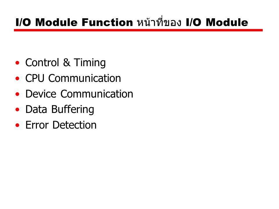 I/O Module Function หน้าที่ของ I/O Module Control & Timing CPU Communication Device Communication Data Buffering Error Detection