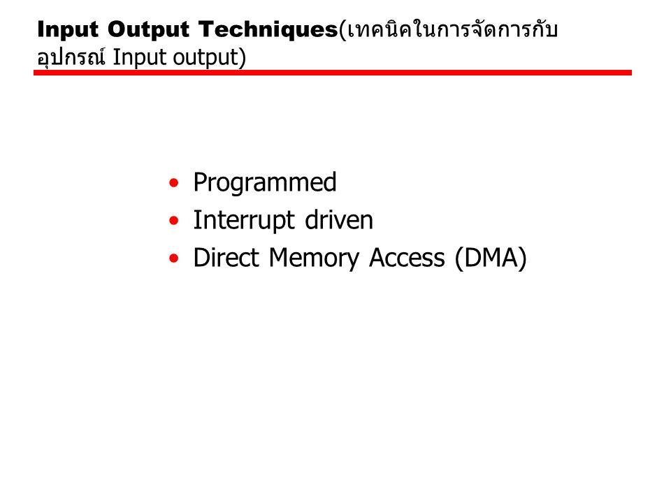 Input Output Techniques( เทคนิคในการจัดการกับ อุปกรณ์ Input output) Programmed Interrupt driven Direct Memory Access (DMA)