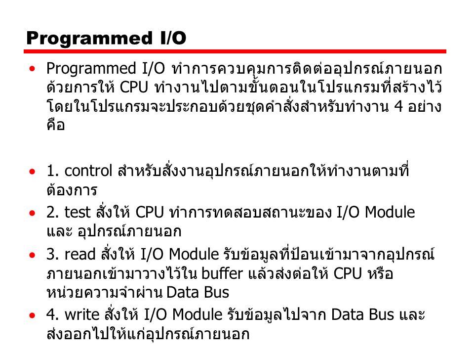 Programmed I/O Programmed I/O ทำการควบคุมการติดต่ออุปกรณ์ภายนอก ด้วยการให้ CPU ทำงานไปตามขั้นตอนในโปรแกรมที่สร้างไว้ โดยในโปรแกรมจะประกอบด้วยชุดคำสั่งสำหรับทำงาน 4 อย่าง คือ  1.