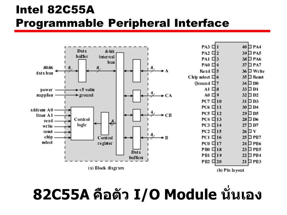 Intel 82C55A Programmable Peripheral Interface 82C55A คือตัว I/O Module นั่นเอง