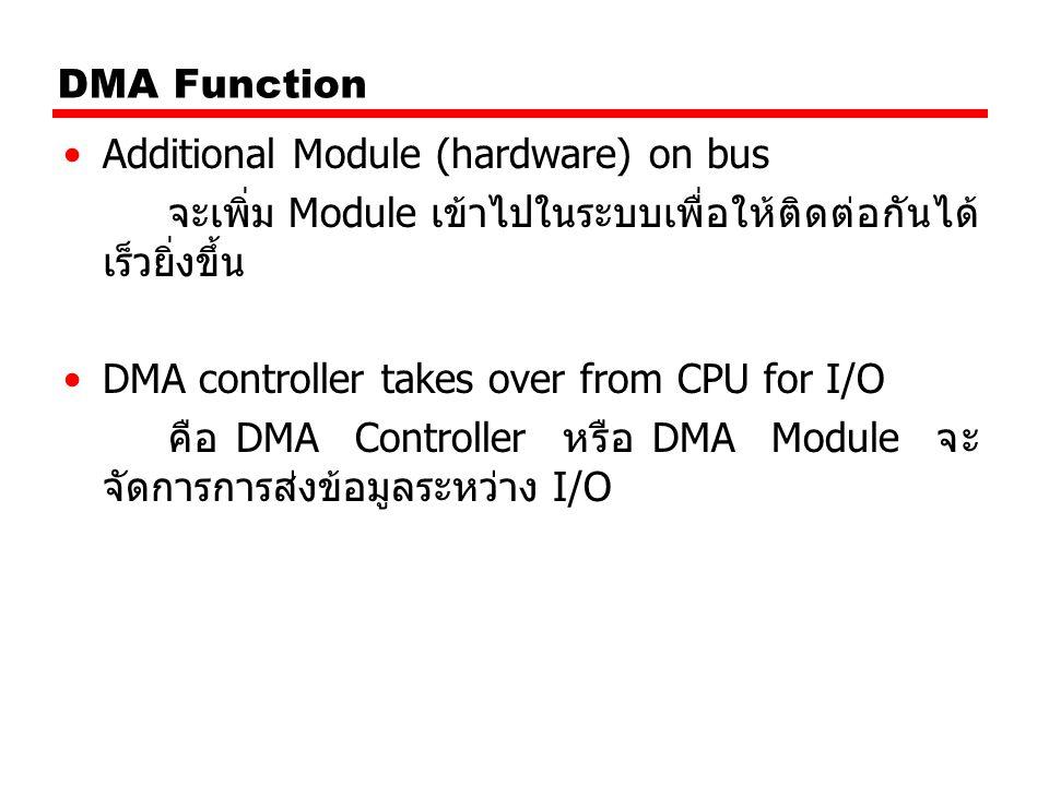 DMA Function Additional Module (hardware) on bus จะเพิ่ม Module เข้าไปในระบบเพื่อให้ติดต่อกันได้ เร็วยิ่งขึ้น DMA controller takes over from CPU for I/O คือ DMA Controller หรือ DMA Module จะ จัดการการส่งข้อมูลระหว่าง I/O