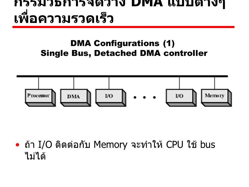 DMA Configurations (1) Single Bus, Detached DMA controller ถ้า I/O ติดต่อกับ Memory จะทำให้ CPU ใช้ bus ไม่ได้ กรรมวิธีการจัดวาง DMA แบบต่างๆ เพื่อความรวดเร็ว