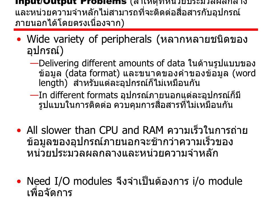 Input/Output Problems ( สาเหตุที่หน่วยประมวลผลกลาง และหน่วยความจำหลักไม่สามารถที่จะติดต่อสื่อสารกับอุปกรณ์ ภายนอกได้โดยตรงเนื่องจาก ) Wide variety of peripherals (หลากหลายชนิดของ อุปกรณ์) —Delivering different amounts of data ในด้านรูปแบบของ ข้อมูล (data format) และขนาดของคำของข้อมูล (word length) สำหรับแต่ละอุปกรณ์ก็ไม่เหมือนกัน —In different formats อุปกรณ์ภายนอกแต่ละอุปกรณ์ก็มี รูปแบบในการติดต่อ ควบคุมการสื่อสารที่ไม่เหมือนกัน All slower than CPU and RAM ความเร็วในการถ่าย ข้อมูลของอุปกรณ์ภายนอกจะช้ากว่าความเร็วของ หน่วยประมวลผลกลางและหน่วยความจำหลัก Need I/O modules จึงจำเป็นต้องการ i/o module เพื่อจัดการ