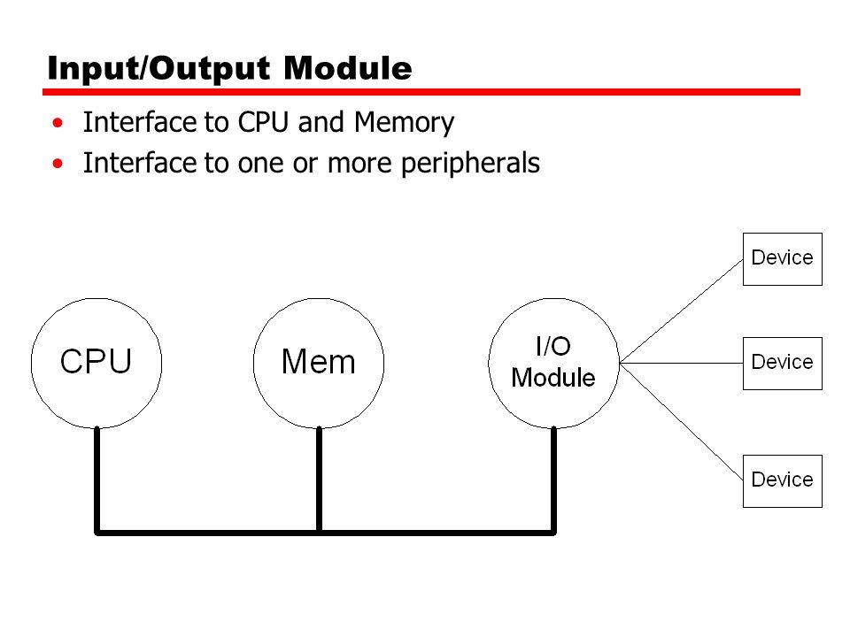 Generic Model of I/O Module